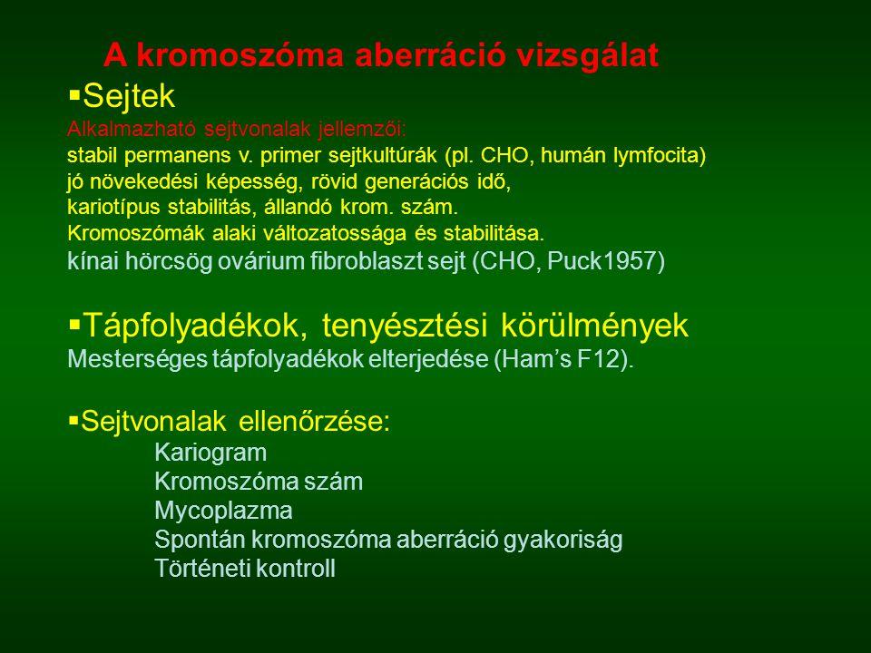 A kromoszóma aberráció vizsgálat  Sejtek Alkalmazható sejtvonalak jellemzői: stabil permanens v. primer sejtkultúrák (pl. CHO, humán lymfocita) jó nö