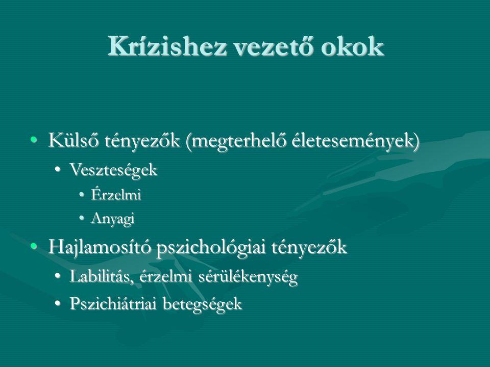 Krízishez vezető okok Külső tényezők (megterhelő életesemények)Külső tényezők (megterhelő életesemények) VeszteségekVeszteségek ÉrzelmiÉrzelmi AnyagiA