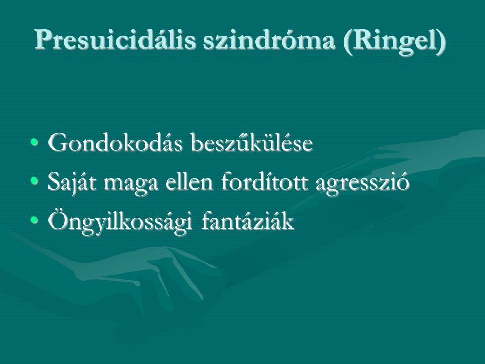 Presuicidális szindróma (Ringel) Gondokodás beszűküléseGondokodás beszűkülése Saját maga ellen fordított agresszióSaját maga ellen fordított agresszió