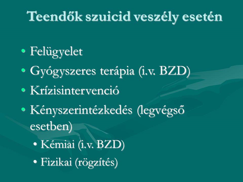 Teendők szuicid veszély esetén FelügyeletFelügyelet Gyógyszeres terápia (i.v. BZD)Gyógyszeres terápia (i.v. BZD) KrízisintervencióKrízisintervenció Ké
