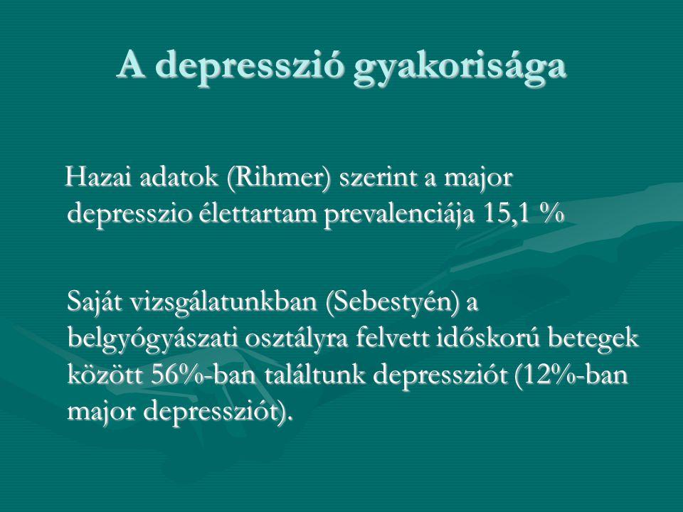 A depresszió gyakorisága Hazai adatok (Rihmer) szerint a major depresszio élettartam prevalenciája 15,1 % Hazai adatok (Rihmer) szerint a major depres