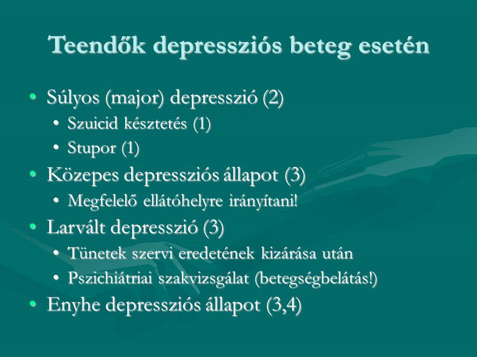 Teendők depressziós beteg esetén Súlyos (major) depresszió (2)Súlyos (major) depresszió (2) Szuicid késztetés (1)Szuicid késztetés (1) Stupor (1)Stupo