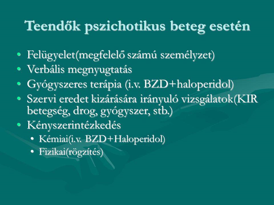 Teendők pszichotikus beteg esetén Felügyelet(megfelelő számú személyzet)Felügyelet(megfelelő számú személyzet) Verbális megnyugtatásVerbális megnyugta
