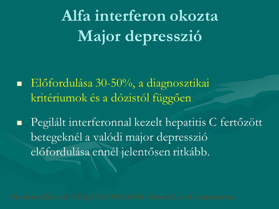 Alfa interferon okozta Major depresszió Előfordulása 30-50%, a diagnosztikai kritériumok és a dózistól függően Pegilált interferonnal kezelt hepatitis