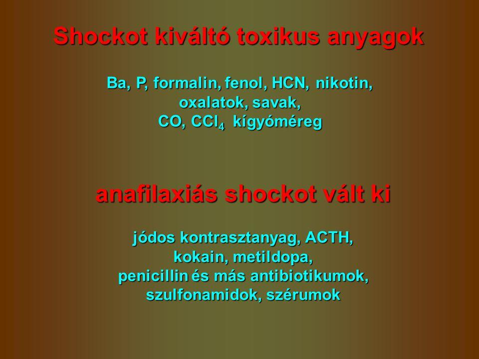 Shockot kiváltó toxikus anyagok anafilaxiás shockot vált ki Ba, P, formalin, fenol, HCN, nikotin, oxalatok, savak, CO, CCl 4 kígyóméreg jódos kontrasz