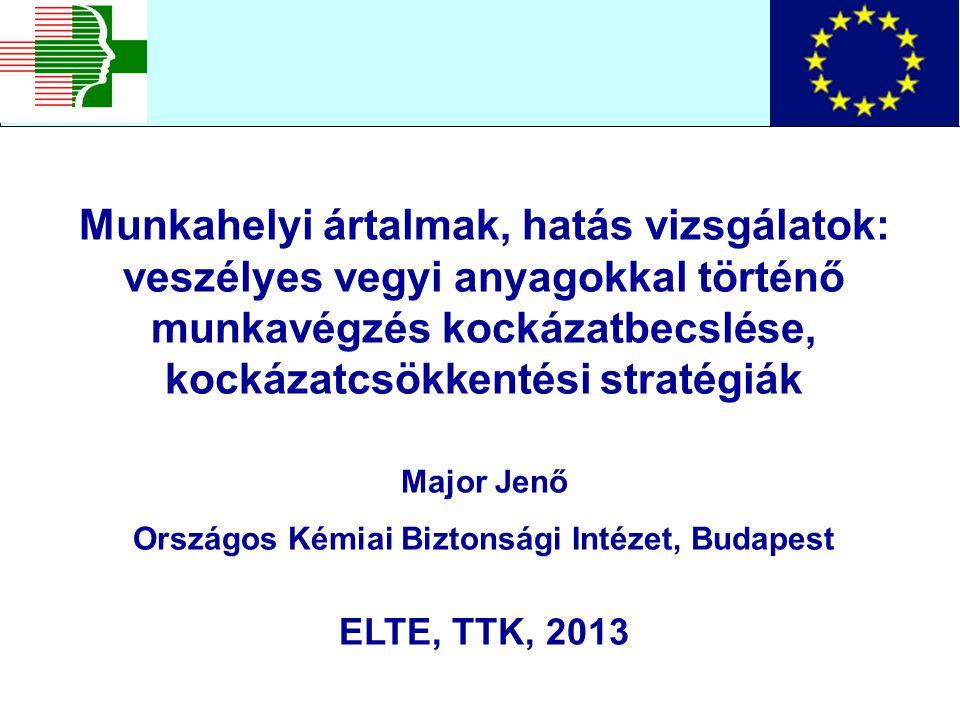 Veszélyes anyagok jelölése a csomagoláson Országos Kémiai Biztonsági Intézet GHS-CLP (Globálisan Harmonizált Rendszer - Osztályozás és jelölés) A Vegyi Anyagok Osztályozásának és Címkézésének Globálisan Harmonizált Rendszere ENSZ → EU → 1272/2008/EK (CLP) rendelet → 2015 után