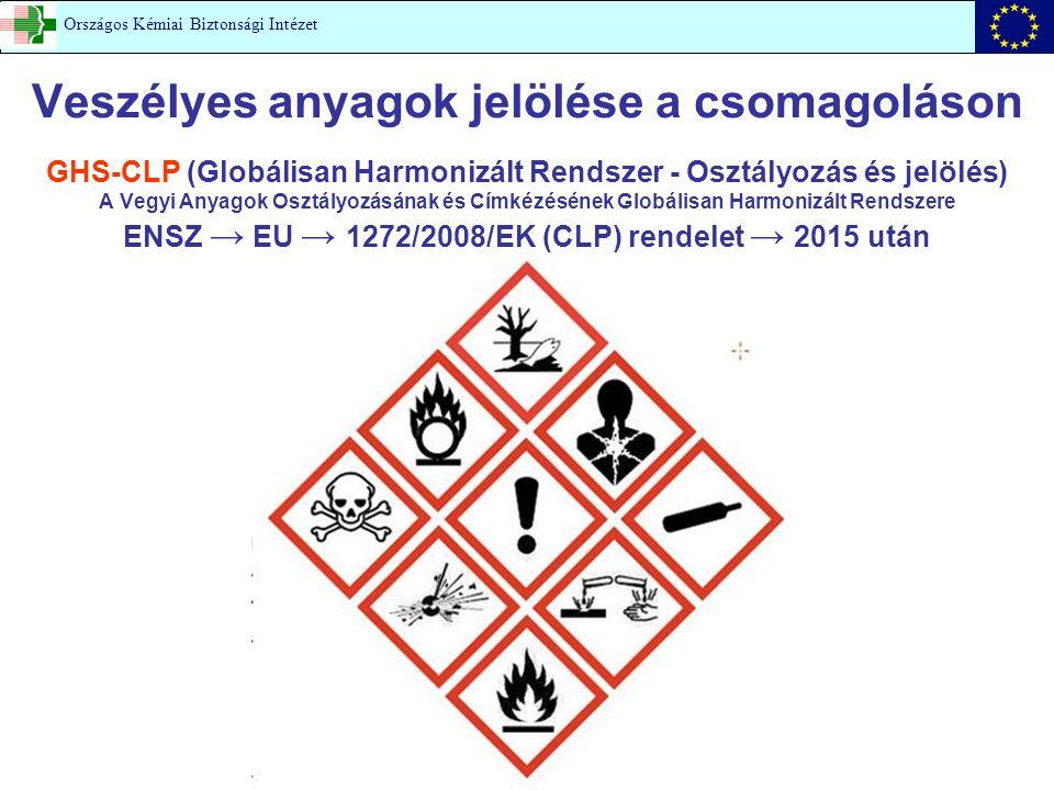 Veszélyes anyagok jelölése a csomagoláson Országos Kémiai Biztonsági Intézet GHS-CLP (Globálisan Harmonizált Rendszer - Osztályozás és jelölés) A Vegy