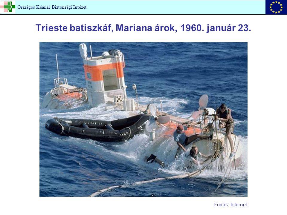 Trieste batiszkáf, Mariana árok, 1960. január 23. Országos Kémiai Biztonsági Intézet Forrás: Internet