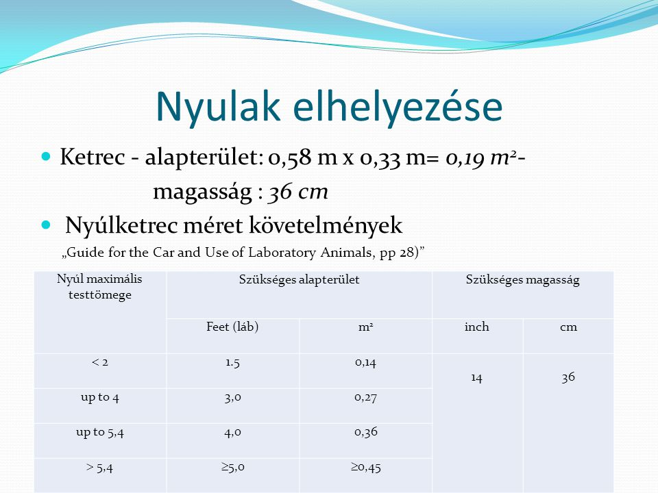 "Nyulak elhelyezése Ketrec - alapterület: 0,58 m x 0,33 m= 0,19 m 2 - magasság : 36 cm Nyúlketrec méret követelmények ""Guide for the Car and Use of Lab"