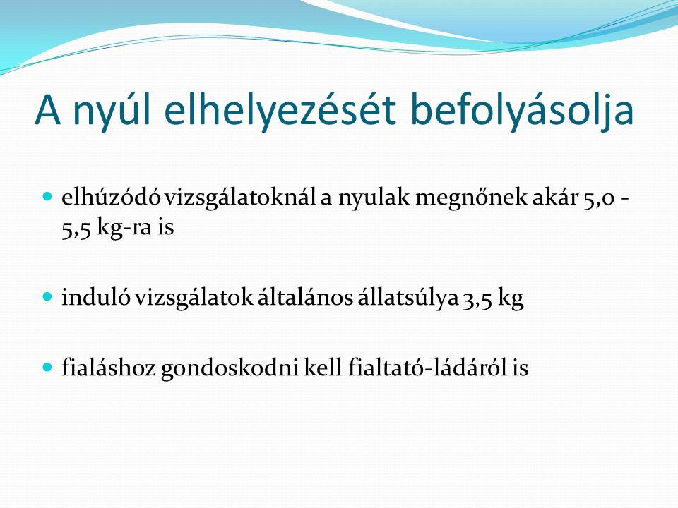 A nyúl elhelyezését befolyásolja elhúzódó vizsgálatoknál a nyulak megnőnek akár 5,0 - 5,5 kg-ra is induló vizsgálatok általános állatsúlya 3,5 kg fial