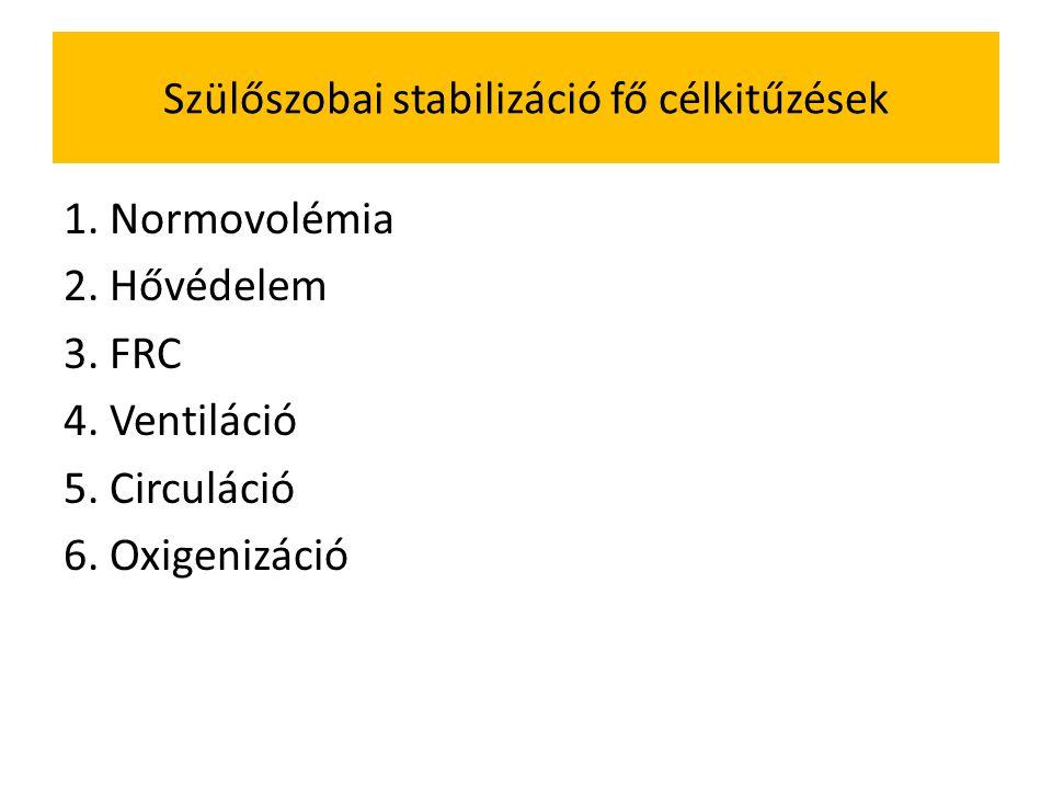 Szülőszobai stabilizáció fő célkitűzések 1.Normovolémia 2.