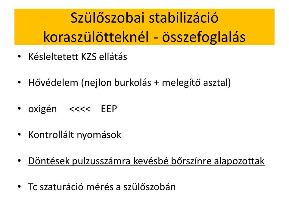 Szülőszobai stabilizáció koraszülötteknél - összefoglalás Késleltetett KZS ellátás Hővédelem (nejlon burkolás + melegítő asztal) oxigén <<<< EEP Kontrollált nyomások Döntések pulzusszámra kevésbé bőrszínre alapozottak Tc szaturáció mérés a szülőszobán