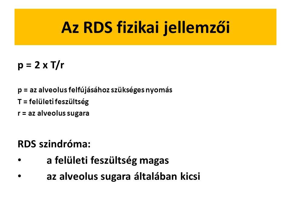 Az RDS fizikai jellemzői p = 2 x T/r p = az alveolus felfújásához szükséges nyomás T = felületi feszültség r = az alveolus sugara RDS szindróma: a felületi feszültség magas az alveolus sugara általában kicsi