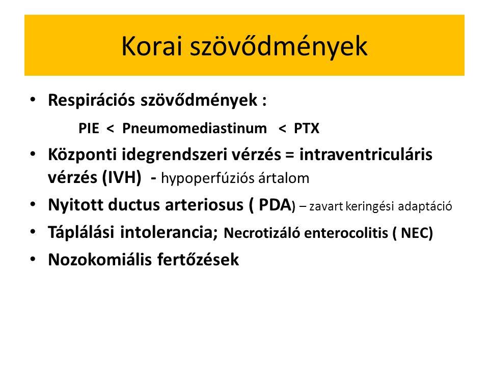 Korai szövődmények Respirációs szövődmények : PIE < Pneumomediastinum < PTX Központi idegrendszeri vérzés = intraventriculáris vérzés (IVH) - hypoperfúziós ártalom Nyitott ductus arteriosus ( PDA ) – zavart keringési adaptáció Táplálási intolerancia; Necrotizáló enterocolitis ( NEC) Nozokomiális fertőzések
