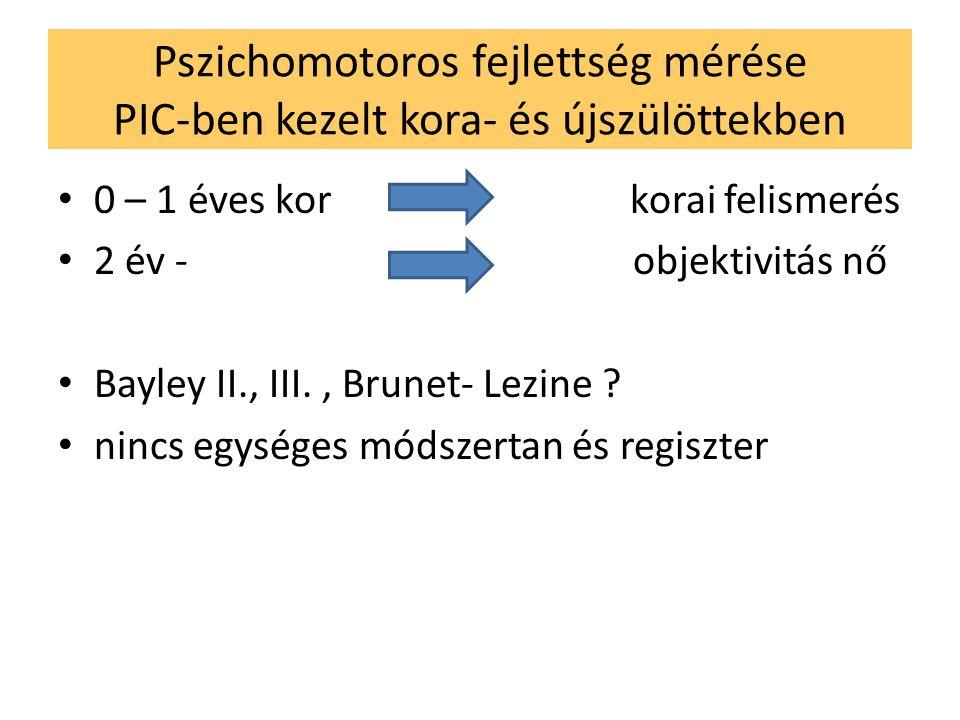 Pszichomotoros fejlettség mérése PIC-ben kezelt kora- és újszülöttekben 0 – 1 éves kor korai felismerés 2 év - objektivitás nő Bayley II., III., Brunet- Lezine .