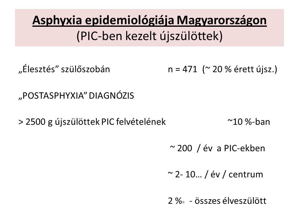 """Asphyxia epidemiológiája Magyarországon (PIC-ben kezelt újszülöttek) """"Élesztés szülőszobán n = 471 (~ 20 % érett újsz.) """"POSTASPHYXIA DIAGNÓZIS > 2500 g újszülöttek PIC felvételének ~10 %-ban ~ 200 / év a PIC-ekben ~ 2- 10… / év / centrum 2 % ° - összes élveszülött"""