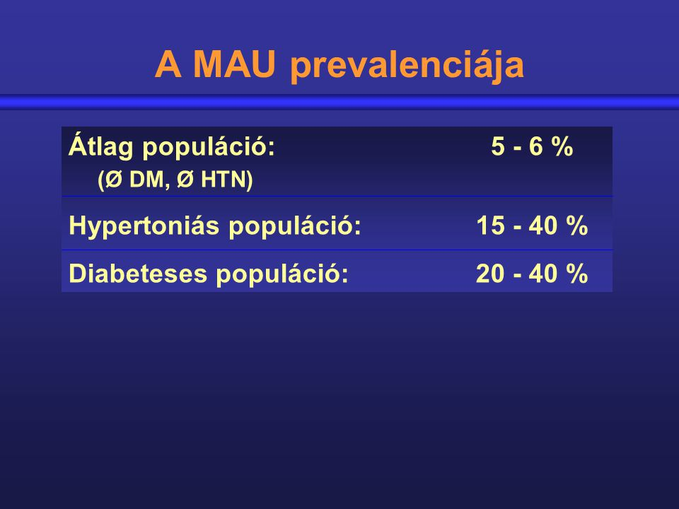 A MAU prevalenciája Átlag populáció: 5 - 6 % (Ø DM, Ø HTN) Hypertoniás populáció:15 - 40 % Diabeteses populáció:20 - 40 %