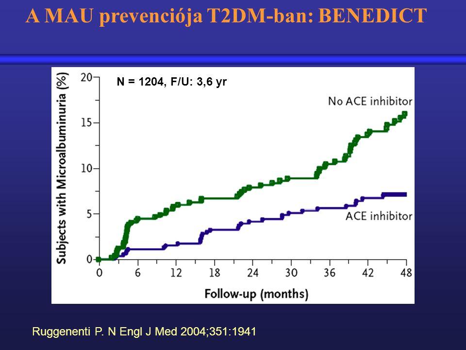 A MAU prevenciója T2DM-ban: BENEDICT N = 1204, F/U: 3,6 yr Ruggenenti P. N Engl J Med 2004;351:1941