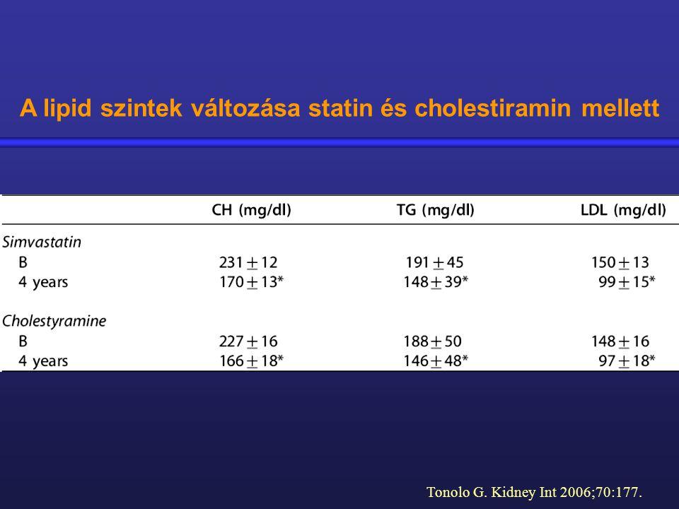 A lipid szintek változása statin és cholestiramin mellett