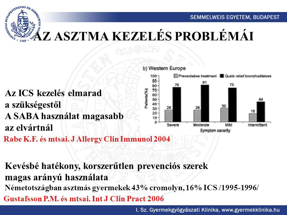 Az ICS kezelés elmarad a szükségestől A SABA használat magasabb az elvártnál Kevésbé hatékony, korszerűtlen prevenciós szerek magas arányú használata