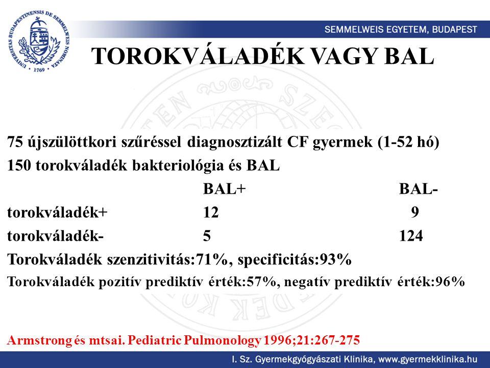 75 újszülöttkori szűréssel diagnosztizált CF gyermek (1-52 hó) 150 torokváladék bakteriológia és BAL BAL+BAL- torokváladék+12 9 torokváladék- 5124 Tor