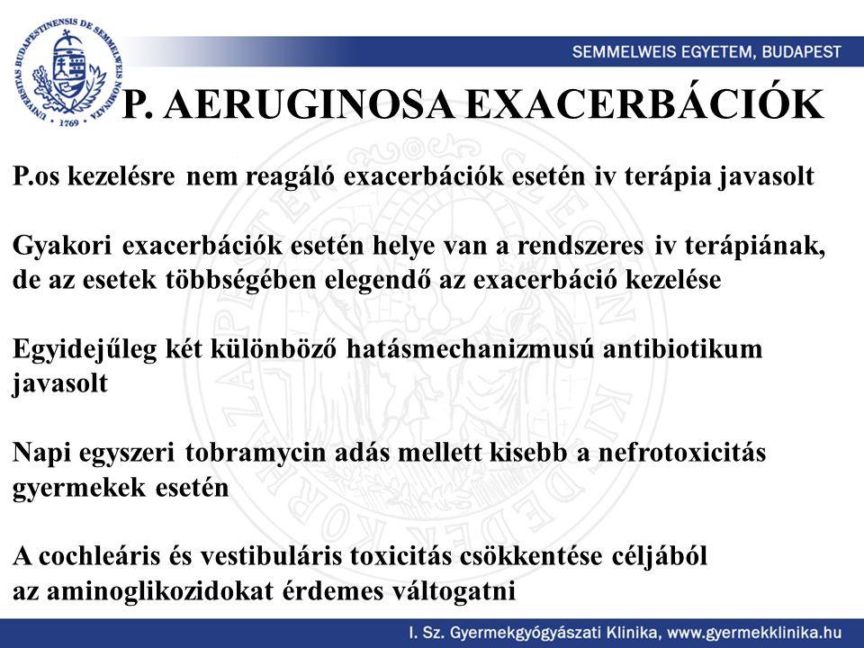 P. AERUGINOSA EXACERBÁCIÓK P.os kezelésre nem reagáló exacerbációk esetén iv terápia javasolt Gyakori exacerbációk esetén helye van a rendszeres iv te