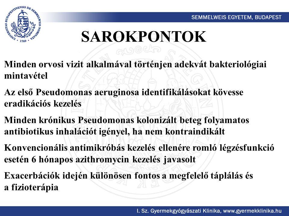 SAROKPONTOK Minden orvosi vizit alkalmával történjen adekvát bakteriológiai mintavétel Az első Pseudomonas aeruginosa identifikálásokat kövesse eradik