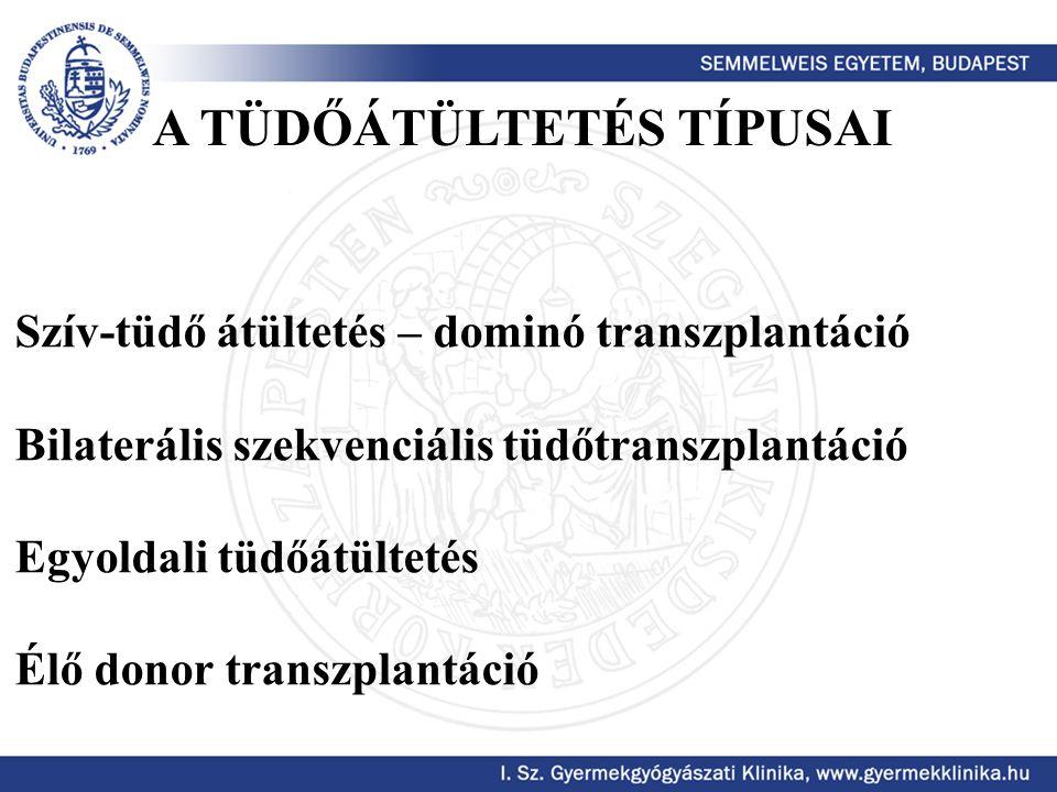 Szív-tüdő átültetés – dominó transzplantáció Bilaterális szekvenciális tüdőtranszplantáció Egyoldali tüdőátültetés Élő donor transzplantáció A TÜDŐÁTÜ