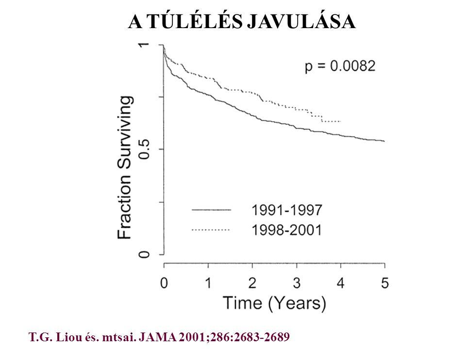 A TÚLÉLÉS JAVULÁSA T.G. Liou és. mtsai. JAMA 2001;286:2683-2689