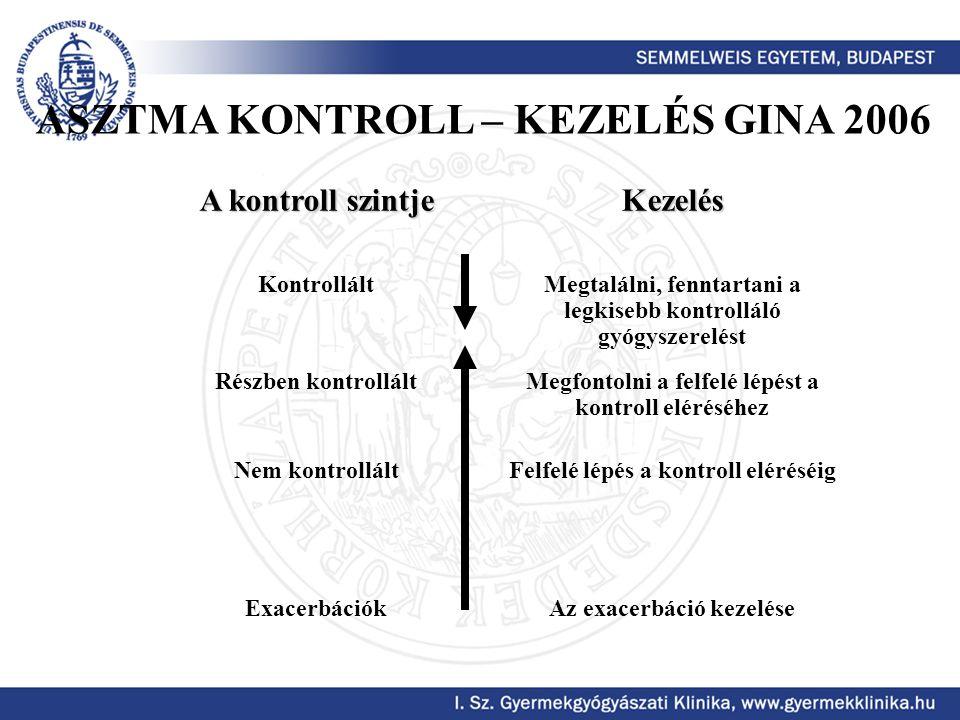 A kontroll szintje Kezelés KontrolláltMegtalálni, fenntartani a legkisebb kontrolláló gyógyszerelést Részben kontrolláltMegfontolni a felfelé lépést a