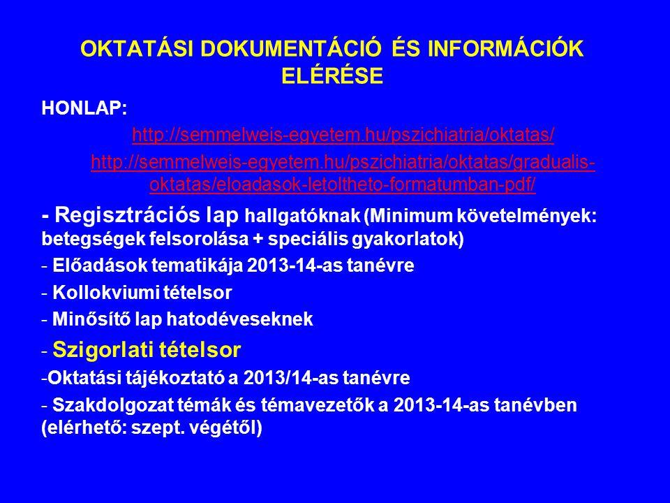 OKTATÁSI DOKUMENTÁCIÓ ÉS INFORMÁCIÓK ELÉRÉSE HONLAP: http://semmelweis-egyetem.hu/pszichiatria/oktatas/ http://semmelweis-egyetem.hu/pszichiatria/oktatas/gradualis- oktatas/eloadasok-letoltheto-formatumban-pdf/ - Regisztrációs lap hallgatóknak (Minimum követelmények: betegségek felsorolása + speciális gyakorlatok) - Előadások tematikája 2013-14-as tanévre - Kollokviumi tételsor - Minősítő lap hatodéveseknek - Szigorlati tételsor -Oktatási tájékoztató a 2013/14-as tanévre - Szakdolgozat témák és témavezetők a 2013-14-as tanévben (elérhető: szept.