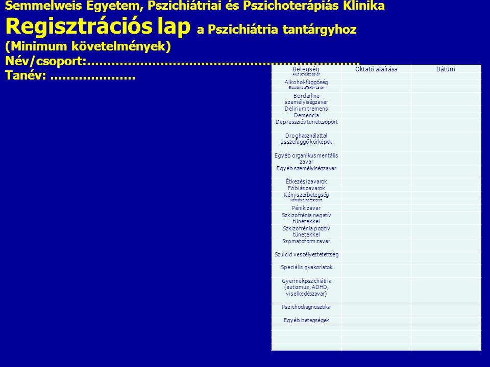 Semmelweis Egyetem, Pszichiátriai és Pszichoterápiás Klinika Regisztrációs lap a Pszichiátria tantárgyhoz (Minimum követelmények) Név/csoport:……………………