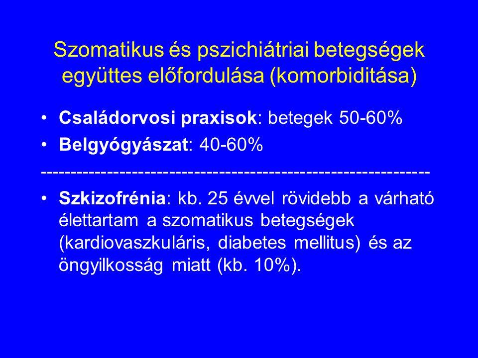 Szomatikus és pszichiátriai betegségek együttes előfordulása (komorbiditása) Családorvosi praxisok: betegek 50-60% Belgyógyászat: 40-60% -------------