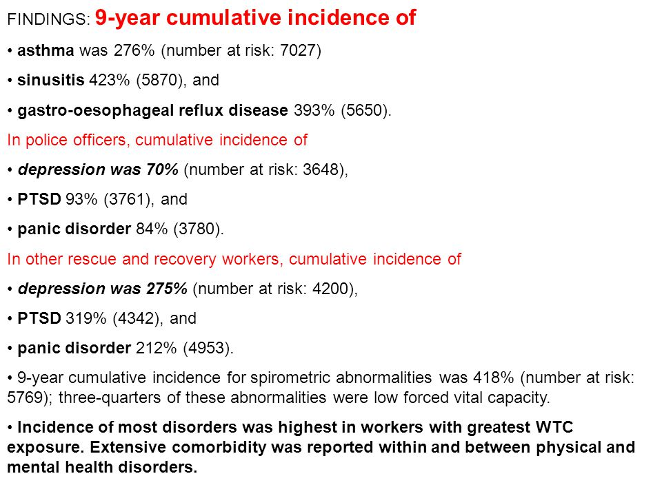 FINDINGS: 9-year cumulative incidence of asthma was 276% (number at risk: 7027) sinusitis 423% (5870), and gastro-oesophageal reflux disease 393% (565