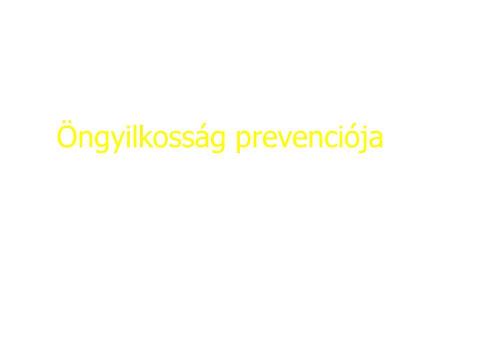 Öngyilkosság prevenciója