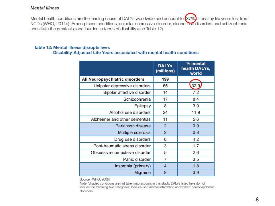 Persistence of multiple illnesses in World Trade Center rescue and recovery workers: a cohort study Lancet 2011 Sep 3;378(9794):888-97 Wisnivesky JP; Teitelbaum SL; Todd AC; Boffetta P; Crane M; Crowley L; de la Hoz RE; Dellenbaugh C; Harrison D; Herbert R; Kim H; Jeon Y; Kaplan J; Katz C; Levin S; Luft B; Markowitz S; Moline JM; Ozbay F; Pietrzak RH; Shapiro M; Sharma V; Skloot G; Southwick S; Stevenson LA; Udasin I; Wallenstein S; Landrigan PJ Divisions of General Internal Medicine, Mount Sinai School of Medicine, New York, NY, USA; Pulmonary and Critical Care Medicine, Mount Sinai School of Medicine, New York, NY, USA.