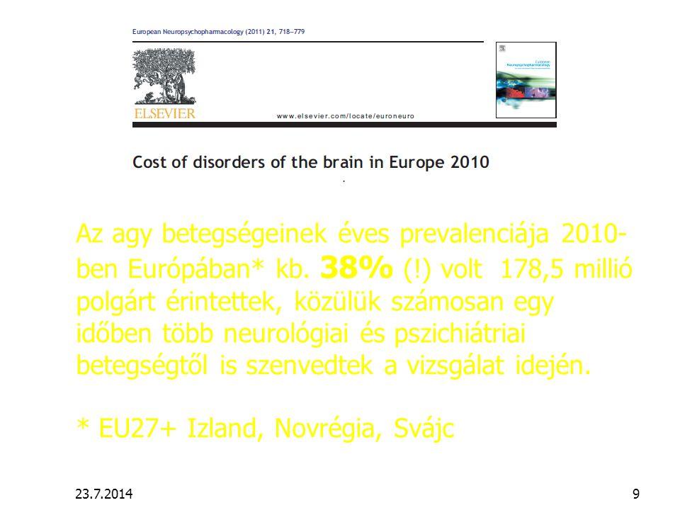 Az agy betegségeinek éves prevalenciája 2010- ben Európában* kb.