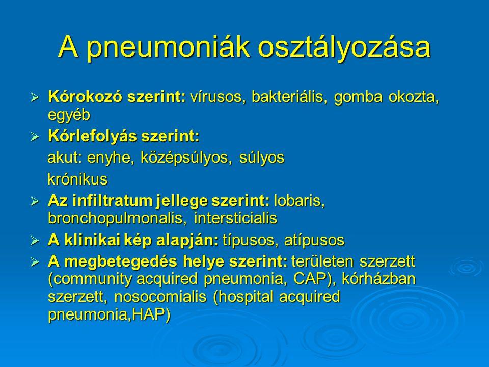 A pneumoniák osztályozása  Kórokozó szerint: vírusos, bakteriális, gomba okozta, egyéb  Kórlefolyás szerint: akut: enyhe, középsúlyos, súlyos akut: enyhe, középsúlyos, súlyos krónikus krónikus  Az infiltratum jellege szerint: lobaris, bronchopulmonalis, intersticialis  A klinikai kép alapján: típusos, atípusos  A megbetegedés helye szerint: területen szerzett (community acquired pneumonia, CAP), kórházban szerzett, nosocomialis (hospital acquired pneumonia,HAP)