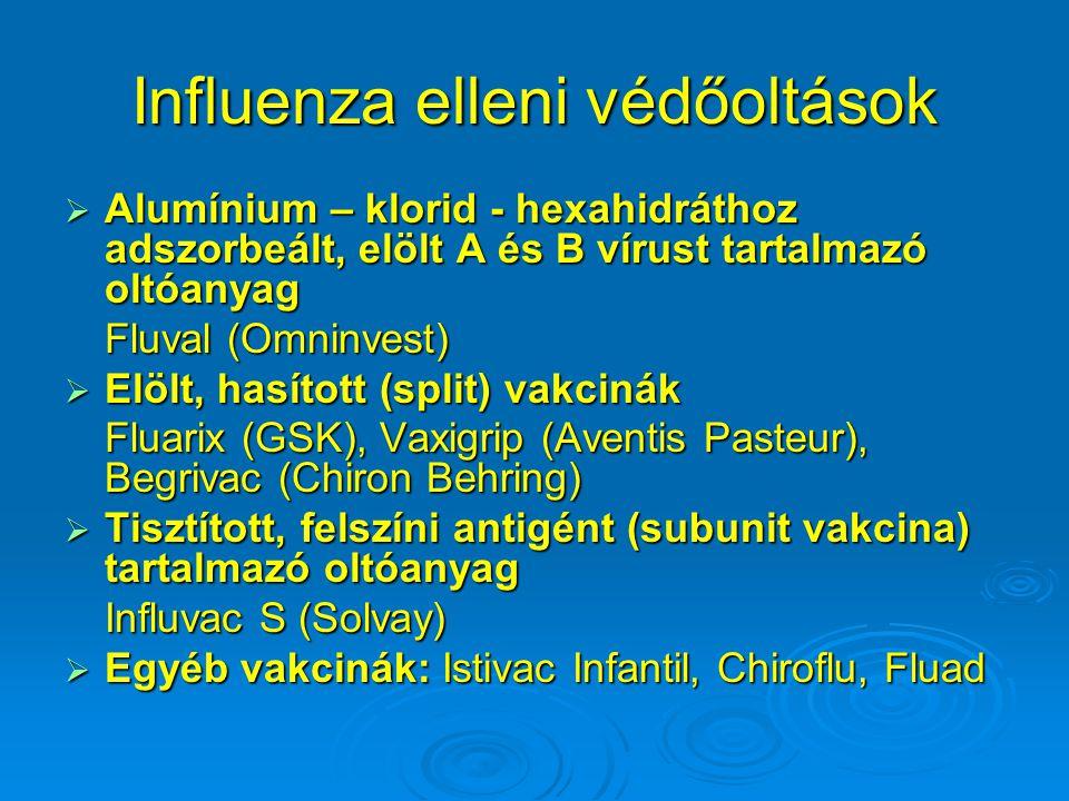 Influenza elleni védőoltások  Alumínium – klorid - hexahidráthoz adszorbeált, elölt A és B vírust tartalmazó oltóanyag Fluval (Omninvest)  Elölt, ha