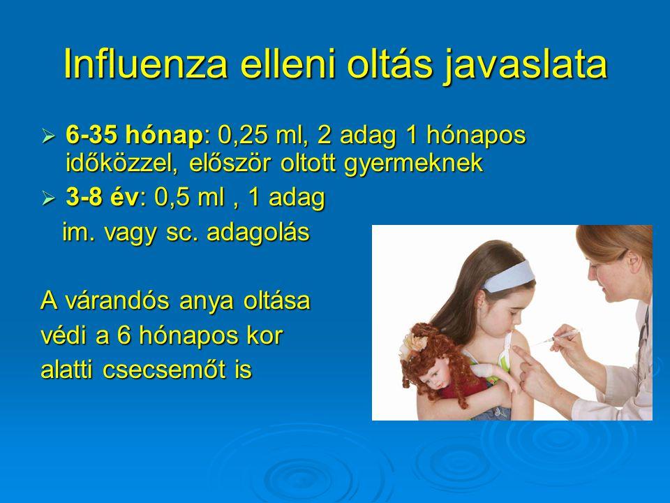 Influenza elleni oltás javaslata  6-35 hónap: 0,25 ml, 2 adag 1 hónapos időközzel, először oltott gyermeknek  3-8 év: 0,5 ml, 1 adag im.