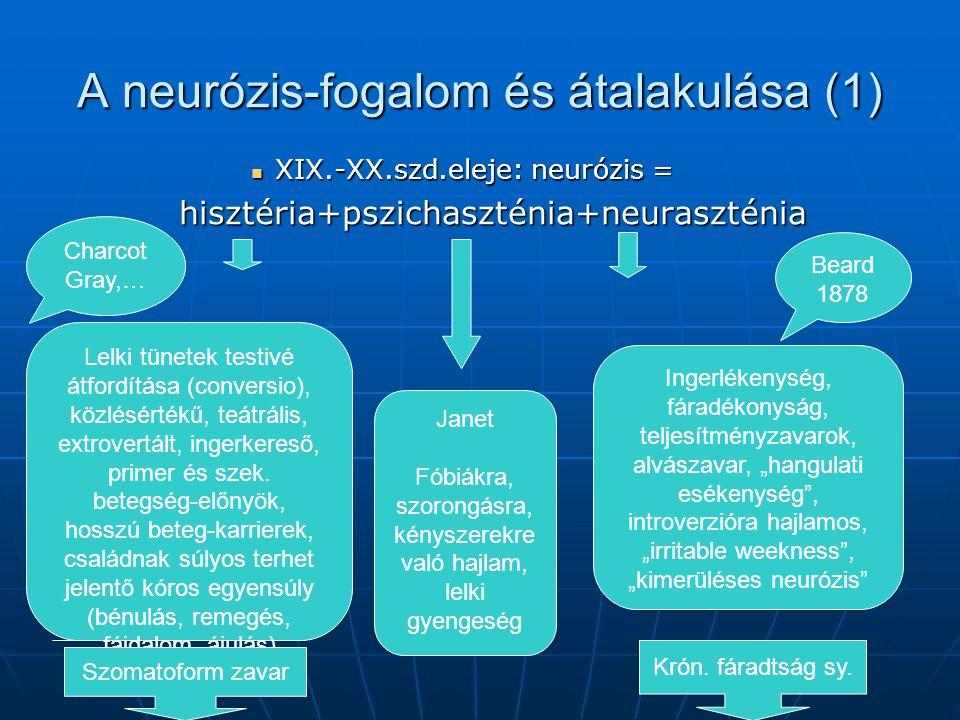 XIX.-XX.szd.eleje: neurózis = XIX.-XX.szd.eleje: neurózis =hisztéria+pszichaszténia+neuraszténia Lelki tünetek testivé átfordítása (conversio), közlésértékű, teátrális, extrovertált, ingerkereső, primer és szek.