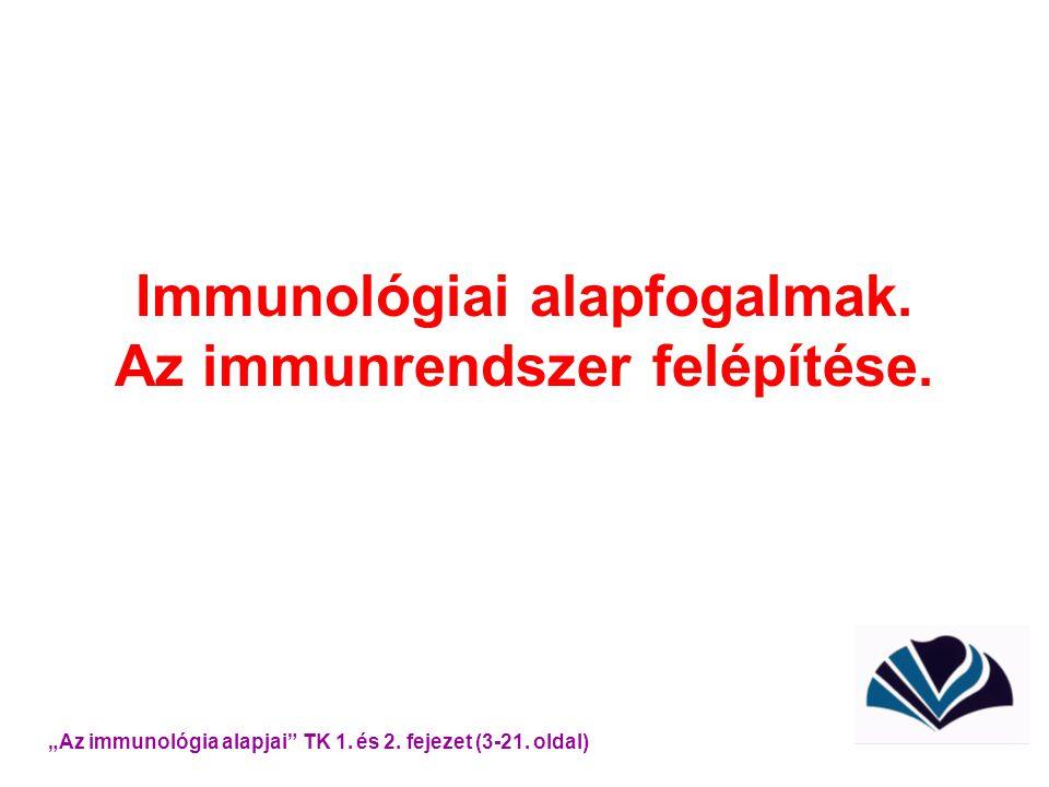 """2 Koncepció 1.Általános összefoglalás: az immunrendszer szerepe / működése, immunológiai alapfogalmak 2.Az immunrendszer szervei és sejtjei 3.Az immunrendszer sejtjeinek vizsgálata 4.Kommunikáció az immunrendszer sejtjei között """"Az immunológia alapjai TK 1."""