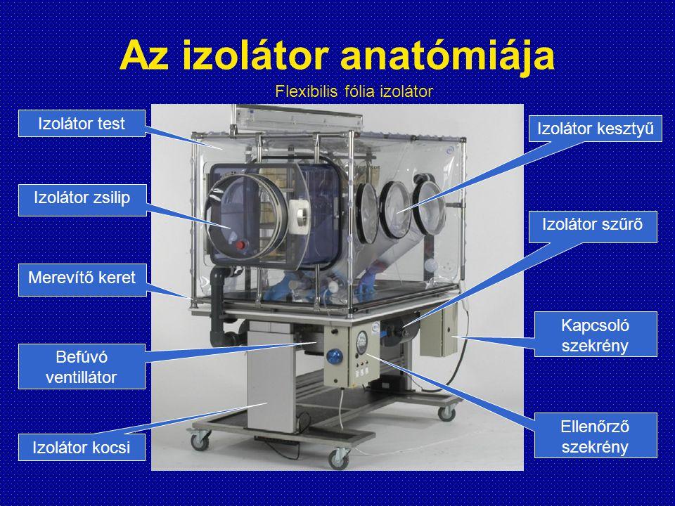 Az izolátor anatómiája Flexibilis fólia izolátor Izolátor test Izolátor zsilip Merevítő keret Izolátor kocsi Izolátor kesztyű Befúvó ventillátor Izolá