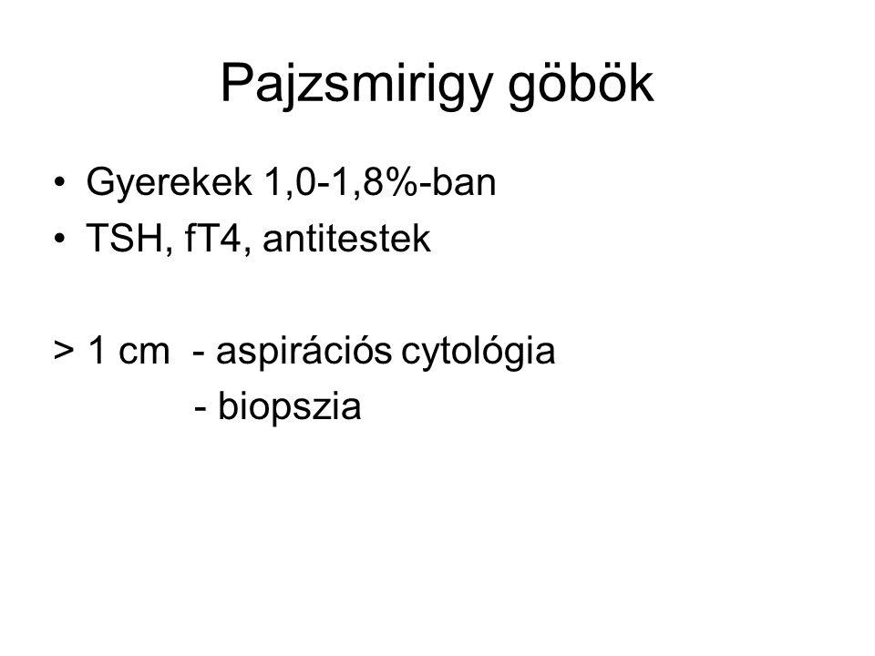 Pajzsmirigy göbök Gyerekek 1,0-1,8%-ban TSH, fT4, antitestek > 1 cm - aspirációs cytológia - biopszia