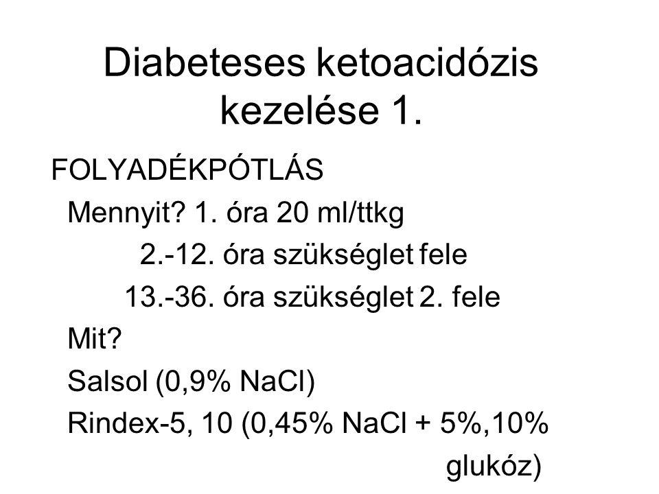 Diabeteses ketoacidózis kezelése 1. FOLYADÉKPÓTLÁS Mennyit? 1. óra 20 ml/ttkg 2.-12. óra szükséglet fele 13.-36. óra szükséglet 2. fele Mit? Salsol (0