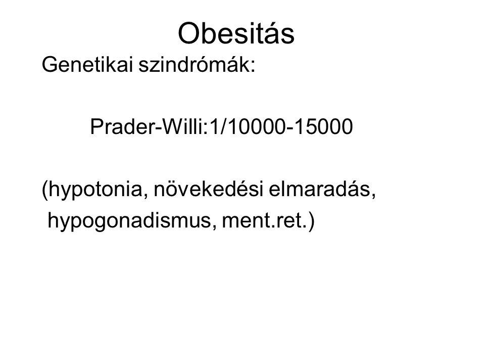 Obesitás Genetikai szindrómák: Prader-Willi:1/10000-15000 (hypotonia, növekedési elmaradás, hypogonadismus, ment.ret.)