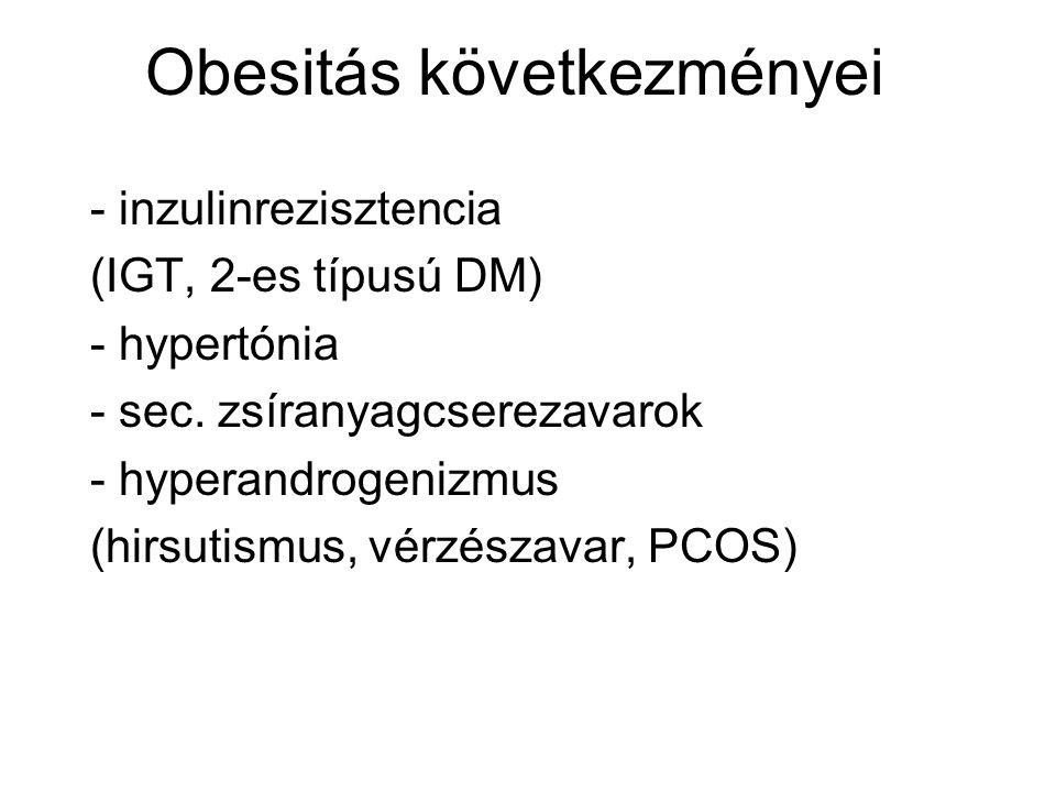 Obesitás következményei - inzulinrezisztencia (IGT, 2-es típusú DM) - hypertónia - sec. zsíranyagcserezavarok - hyperandrogenizmus (hirsutismus, vérzé