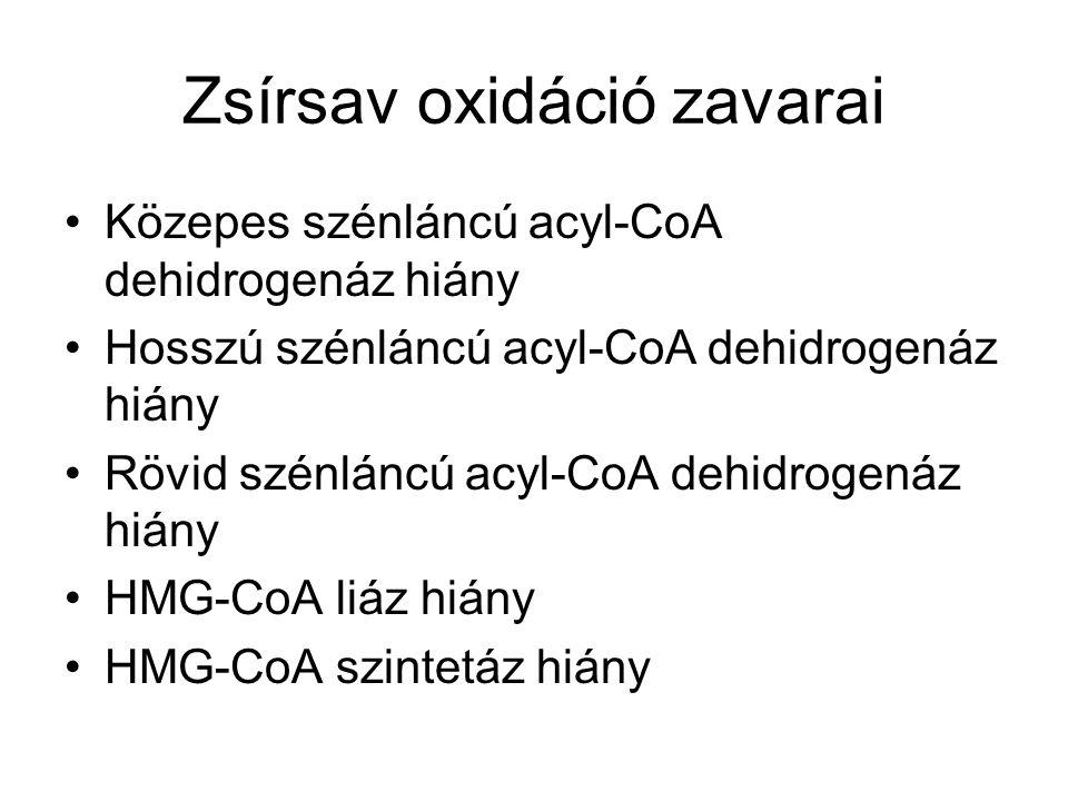 Zsírsav oxidáció zavarai Közepes szénláncú acyl-CoA dehidrogenáz hiány Hosszú szénláncú acyl-CoA dehidrogenáz hiány Rövid szénláncú acyl-CoA dehidroge