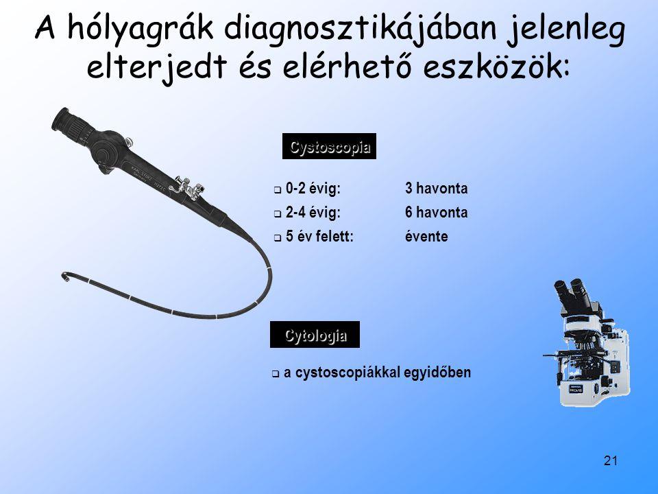21 A hólyagrák diagnosztikájában jelenleg elterjedt és elérhető eszközök:Cystoscopia  0-2 évig:3 havonta  2-4 évig:6 havonta  5 év felett:évente Cy