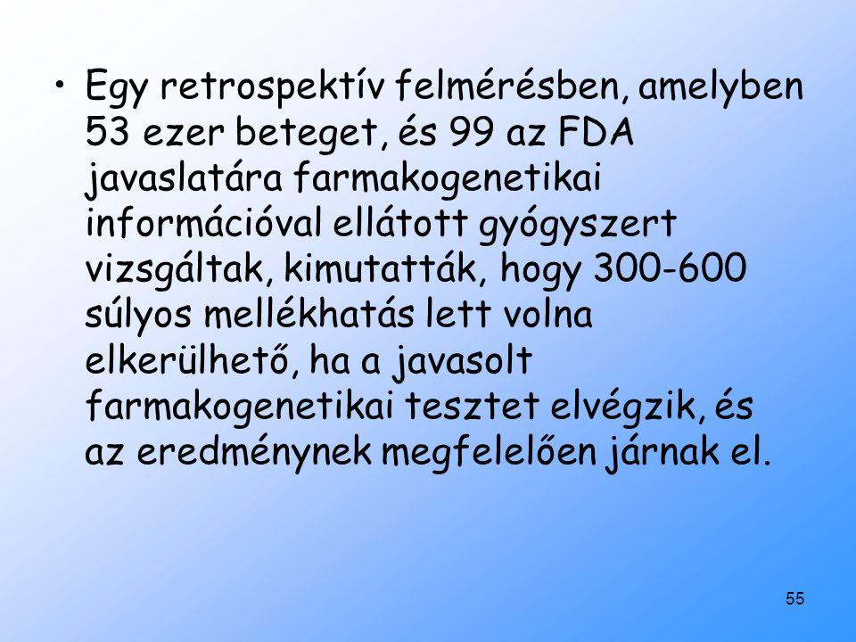 55 Egy retrospektív felmérésben, amelyben 53 ezer beteget, és 99 az FDA javaslatára farmakogenetikai információval ellátott gyógyszert vizsgáltak, kim